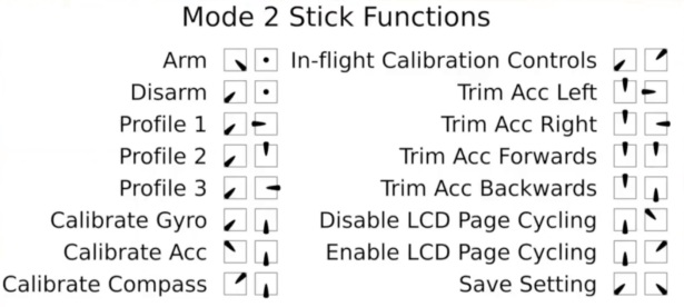 mode2-stick-functions